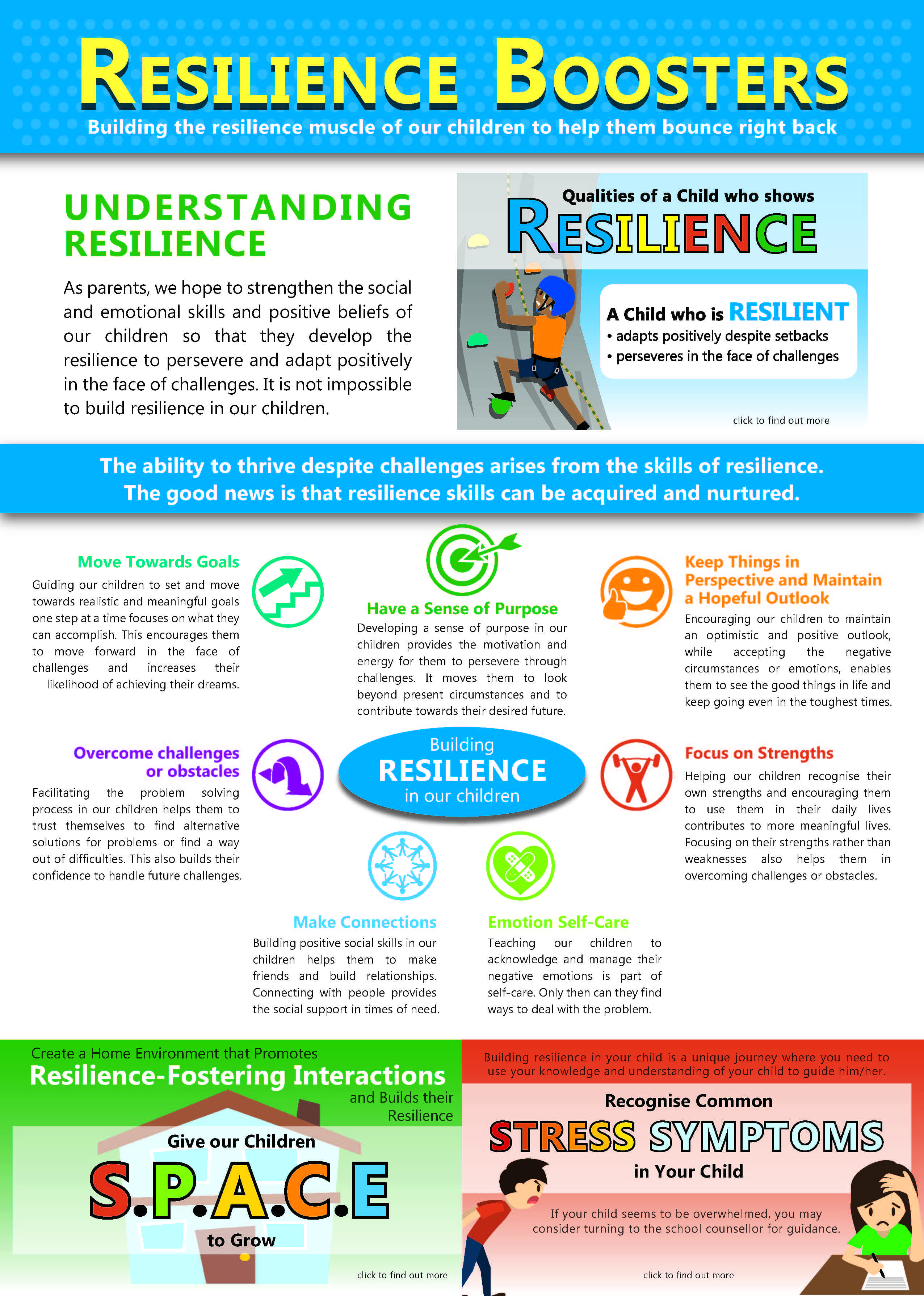resilience-resources_for-parents_2016 (1)_Page_01